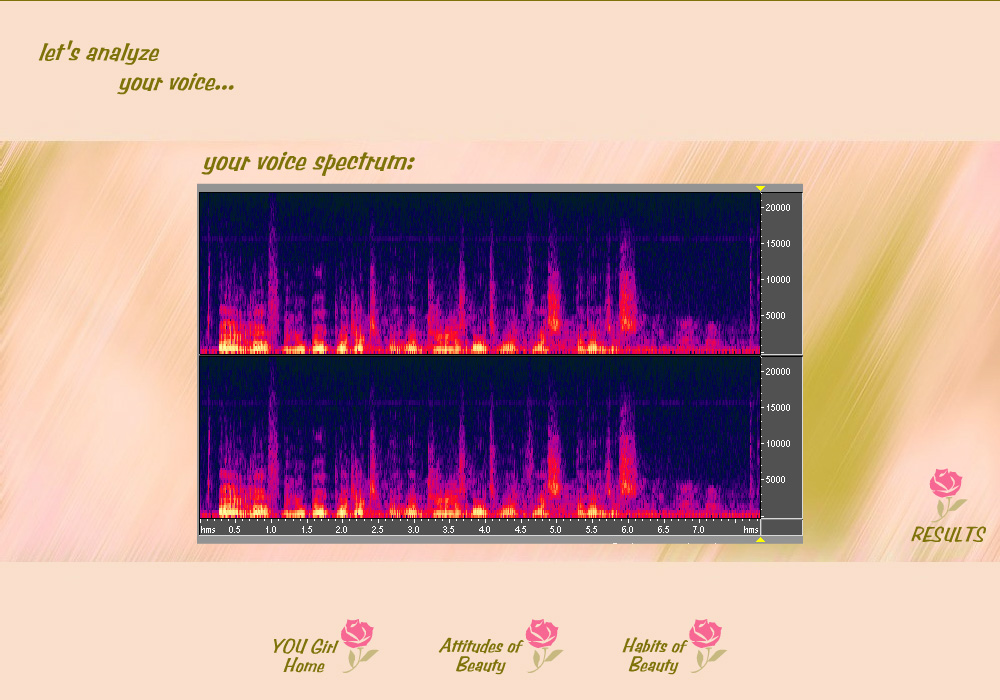 Your voice spectrum...
