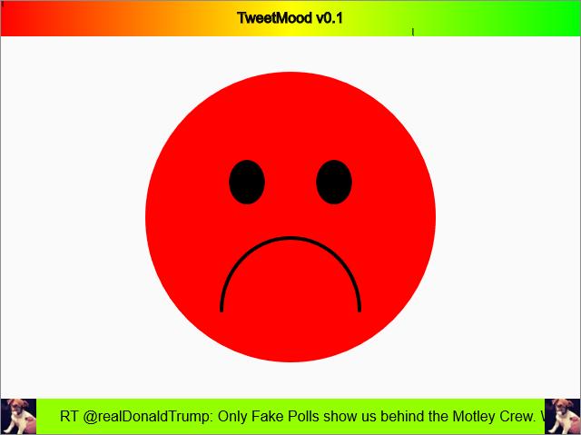 TweetMood